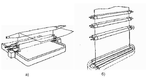 Методы вытяжки стекла Либби-Оуэнса и Фурко